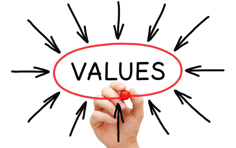 Values picture page Who we are